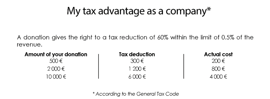 My tax advantage as a company